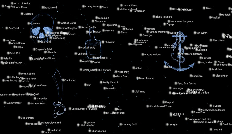 Divination Constellation screen shot